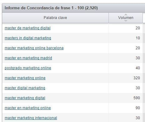 Master de marketing online digital