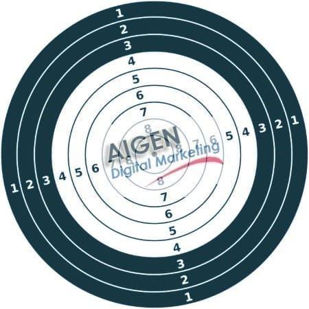 Objetivos Marketing Digital Aigen